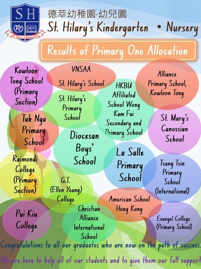 Grade one allocation